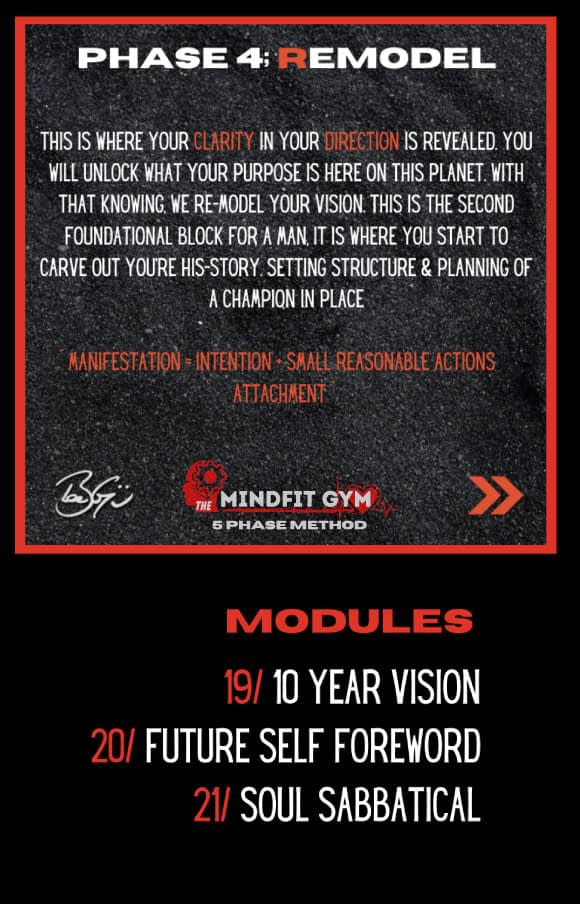 mindfit gym phase 4 remodel