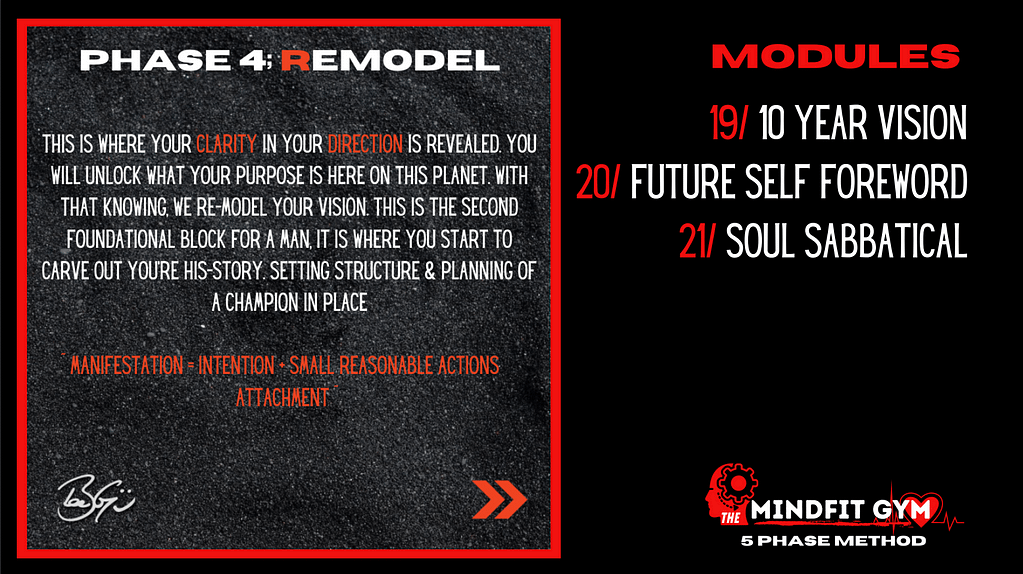 mindfit gym modules 19-21